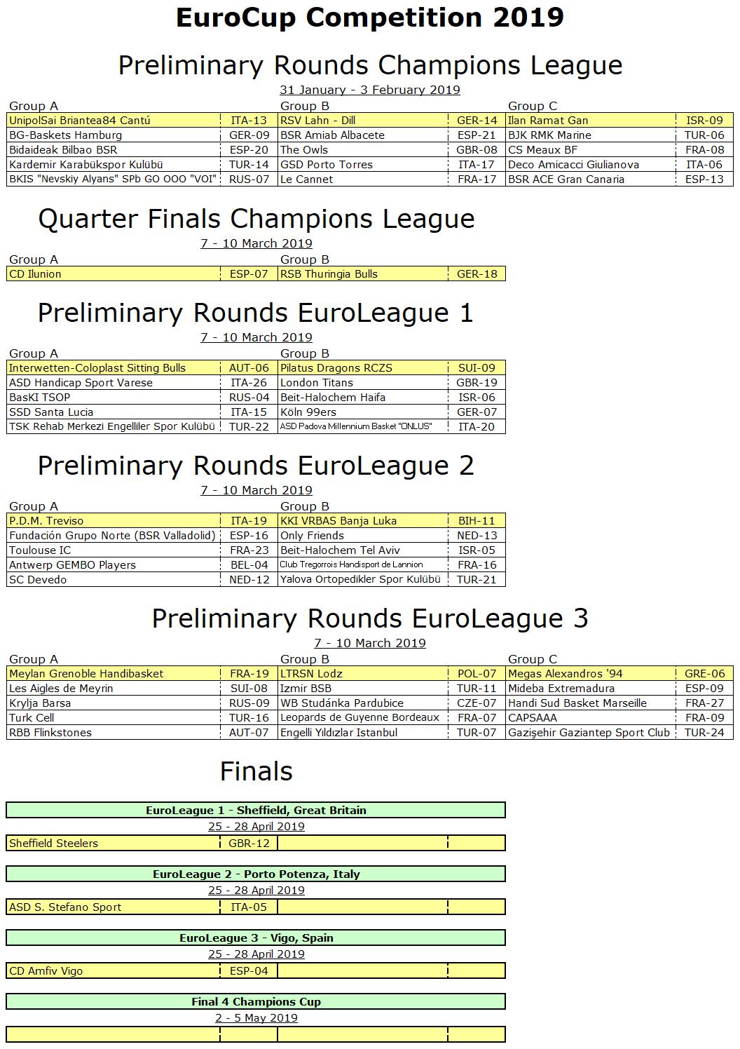 EuroCup_2019